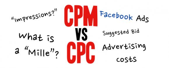CPC-CPM