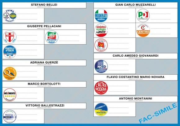 Scheda Elettorale delle Comunali di Modena 2014