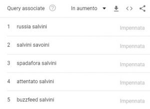 ricerche correlate a Salvini